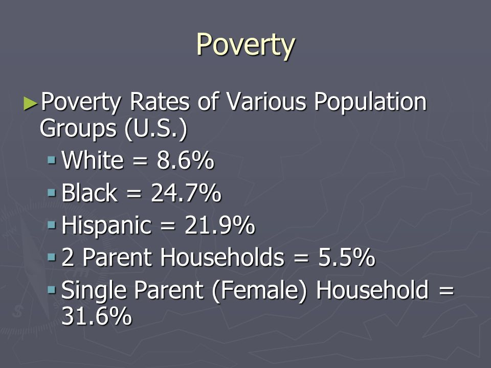 Poverty Poverty Rates of Various Population Groups (U.S.) White = 8.6%