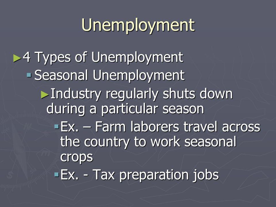 Unemployment 4 Types of Unemployment Seasonal Unemployment