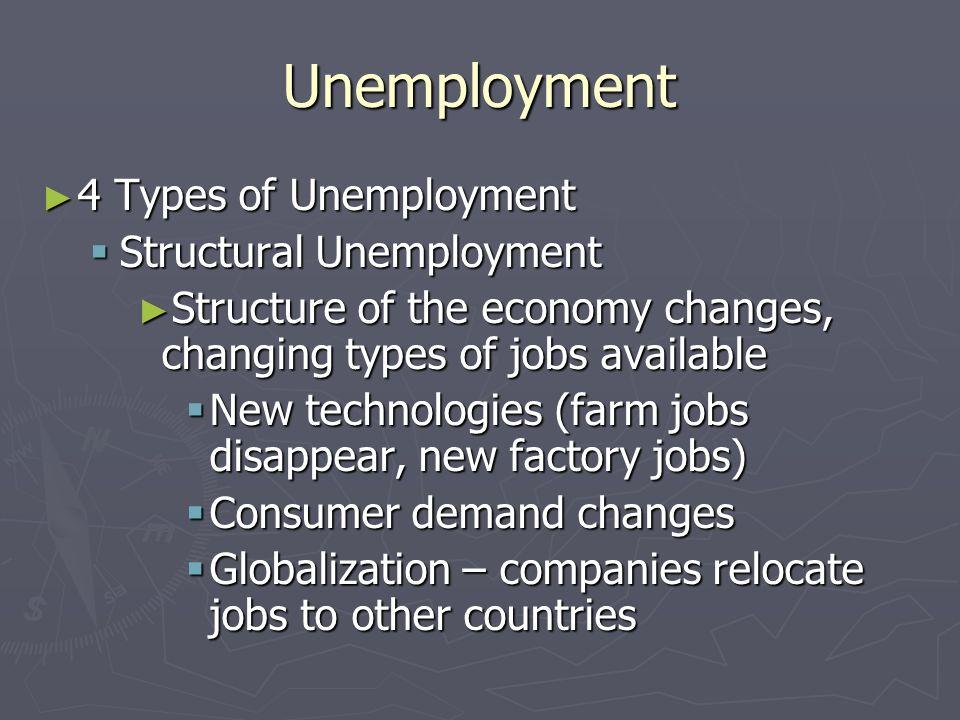 Unemployment 4 Types of Unemployment Structural Unemployment