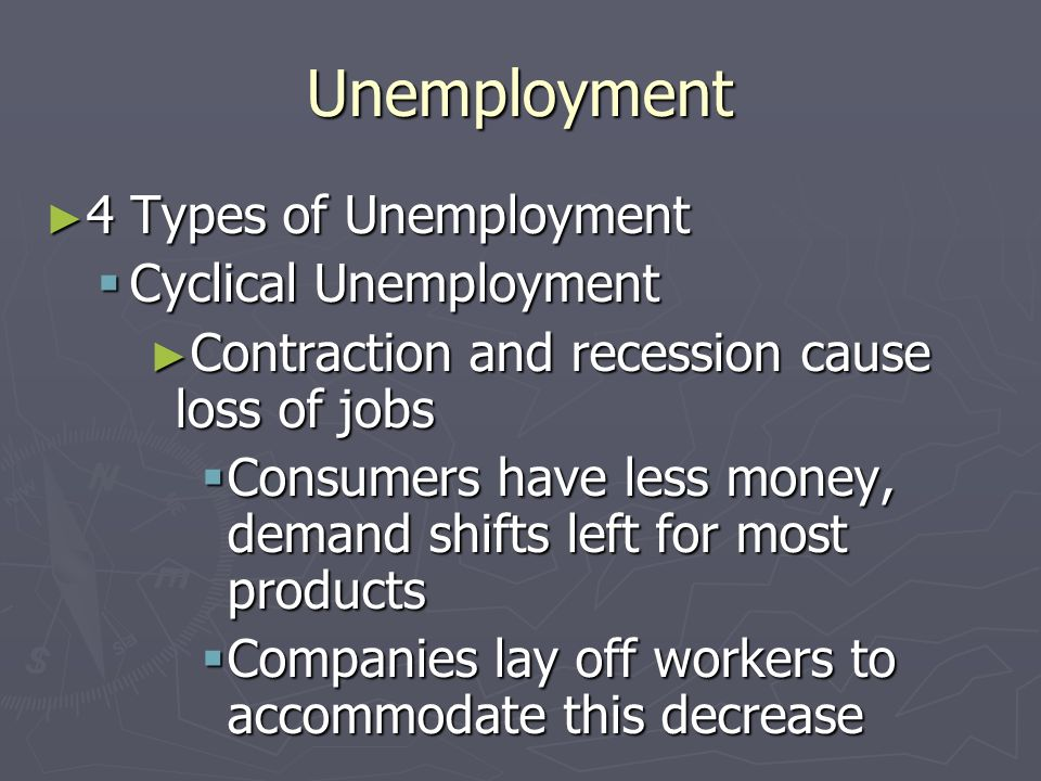 Unemployment 4 Types of Unemployment Cyclical Unemployment