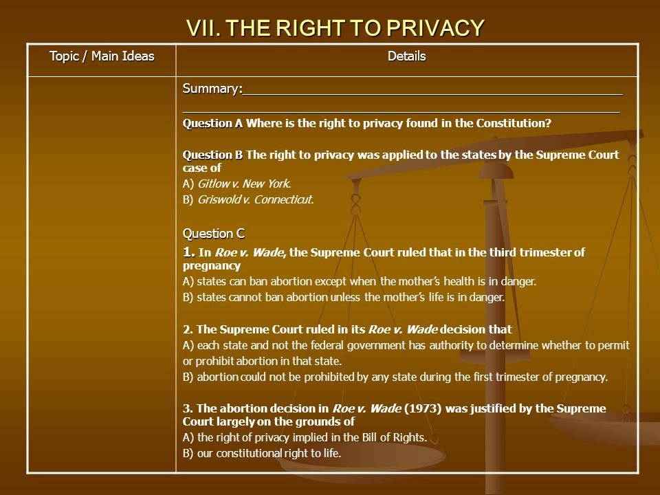 VII. THE RIGHT TO PRIVACY