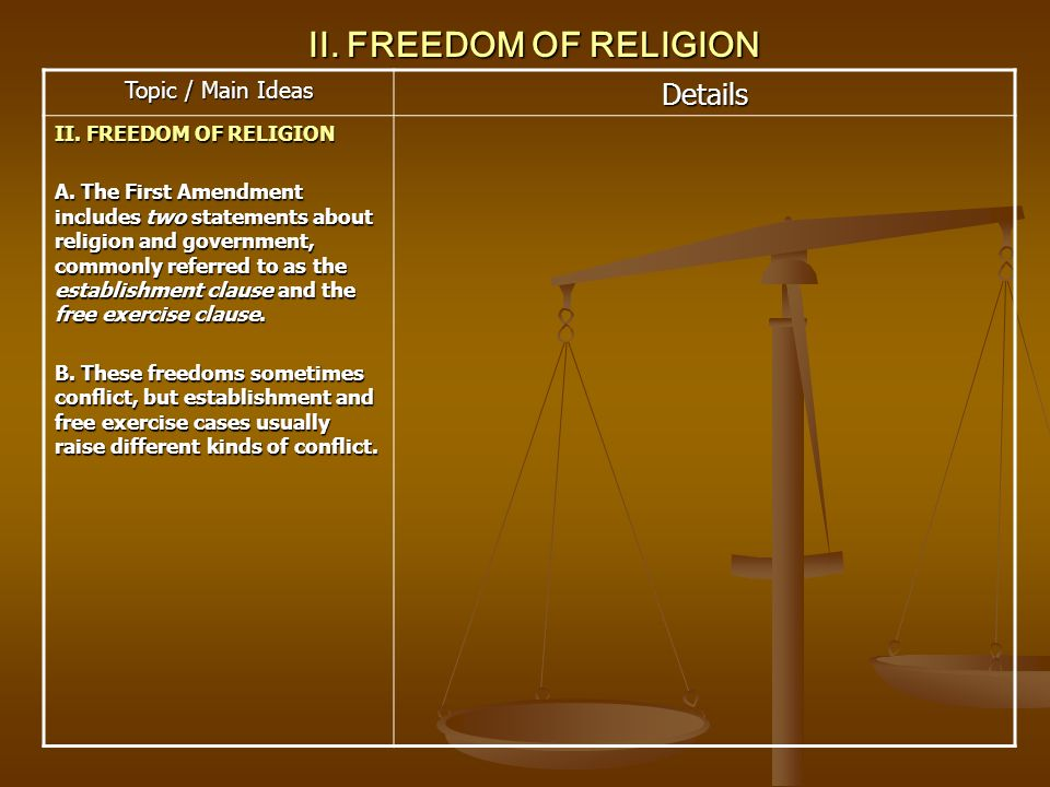 II. FREEDOM OF RELIGION Details Topic / Main Ideas