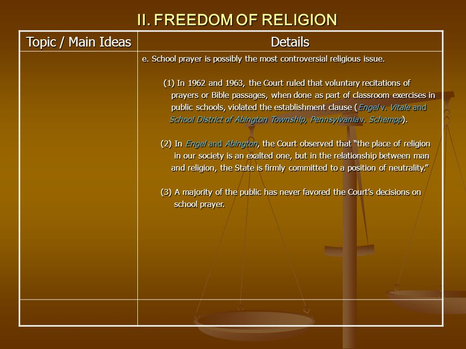 II. FREEDOM OF RELIGION Topic / Main Ideas Details