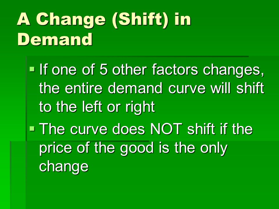 A Change (Shift) in Demand