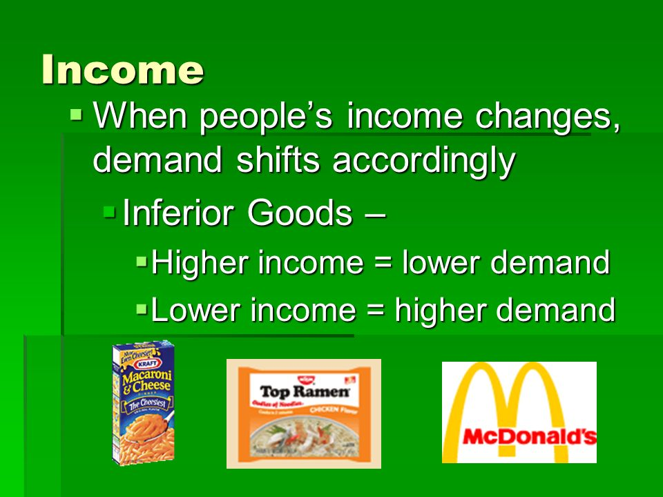 Income When people's income changes, demand shifts accordingly