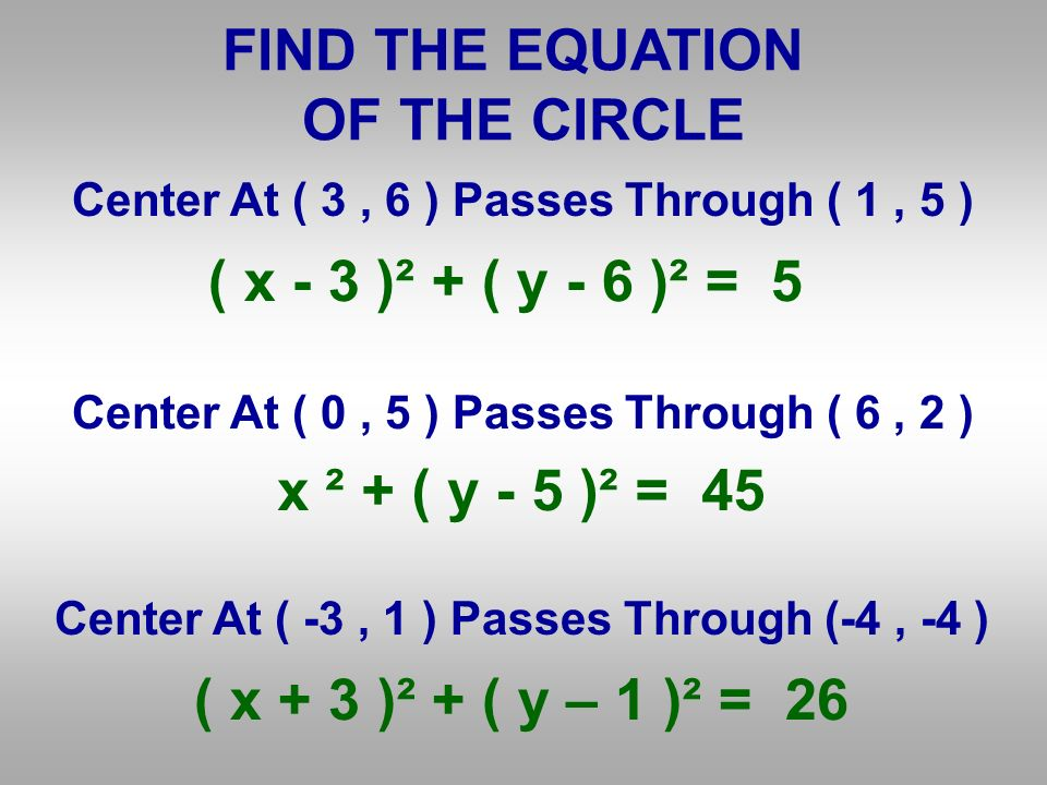 FIND THE EQUATION OF THE CIRCLE