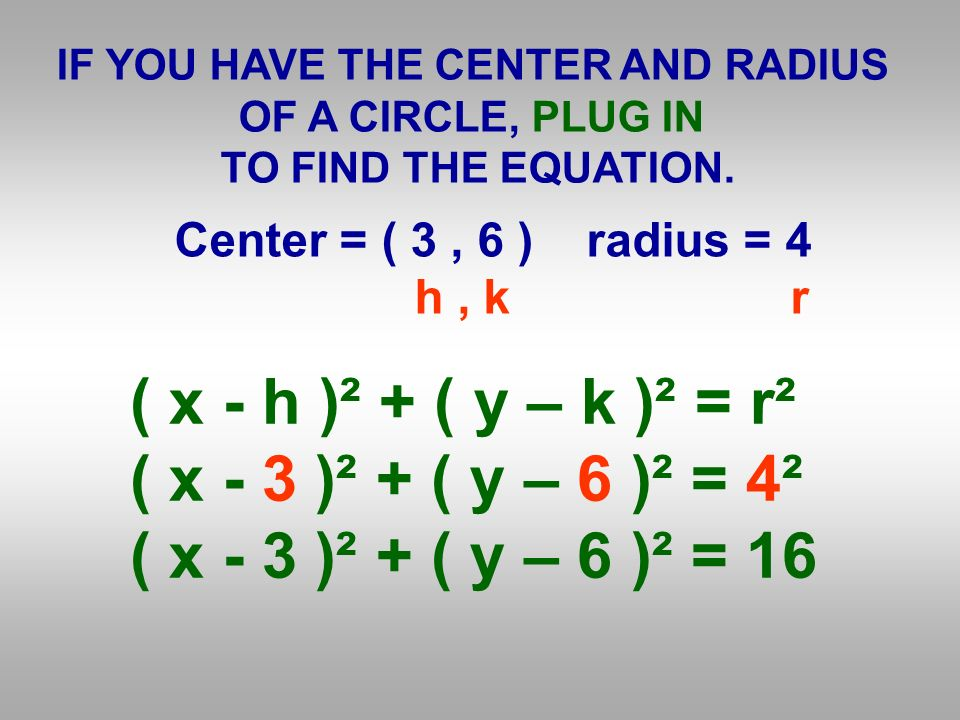 IF YOU HAVE THE CENTER AND RADIUS