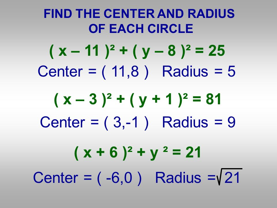 FIND THE CENTER AND RADIUS