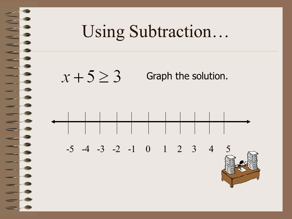 Using Subtraction… Graph the solution. -5 -4 -3 -2 -1 0 1 2 3 4 5