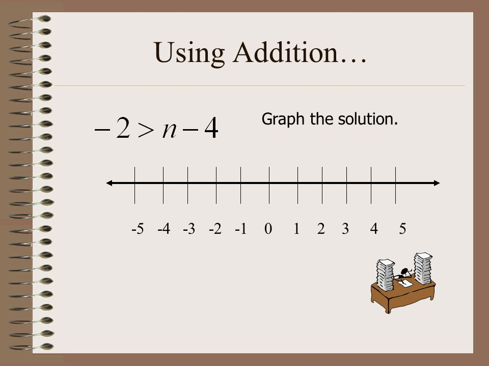 Using Addition… Graph the solution. -5 -4 -3 -2 -1 0 1 2 3 4 5
