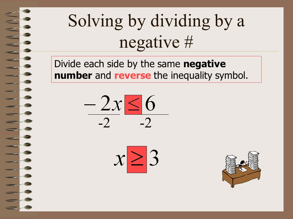 Solving by dividing by a negative #
