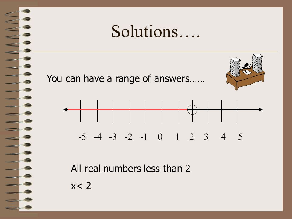 Solutions…. You can have a range of answers……