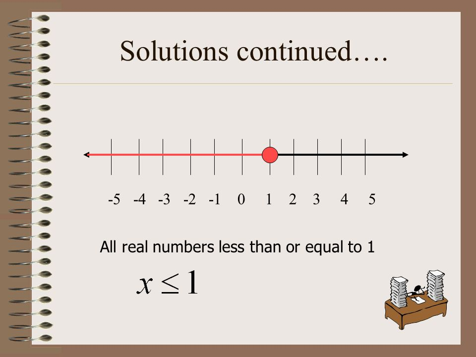 Solutions continued…. -5 -4 -3 -2 -1 0 1 2 3 4 5