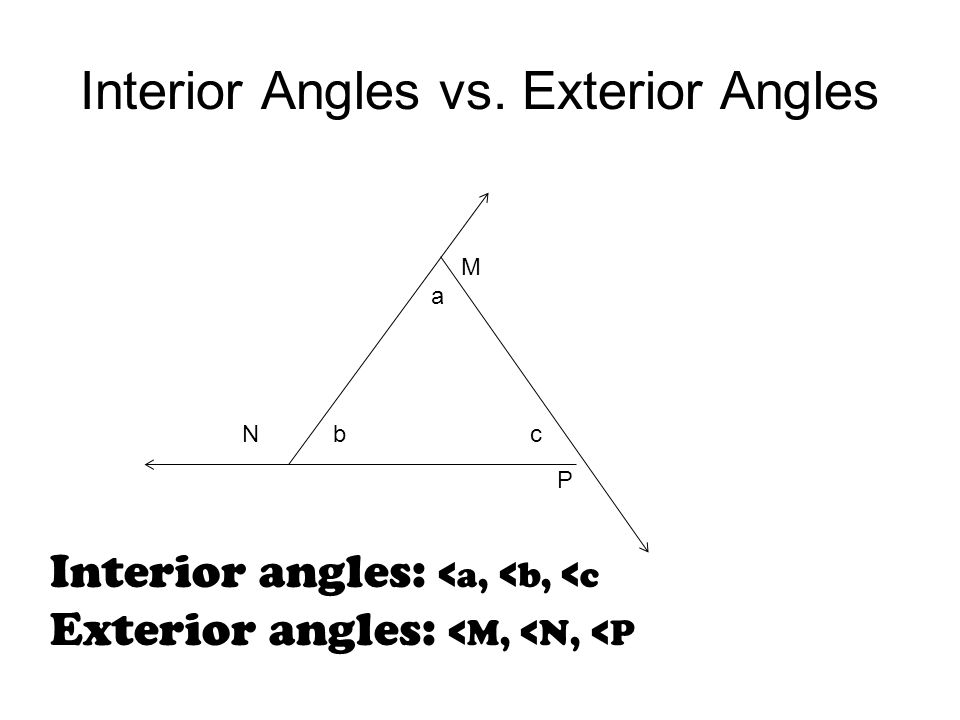 Interior Angles vs. Exterior Angles