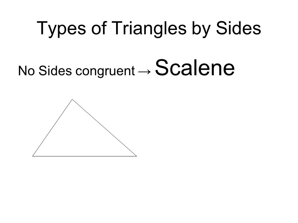 Types of Triangles by Sides