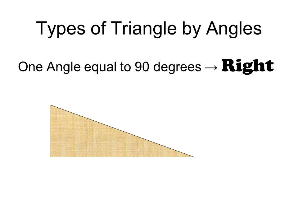 Types of Triangle by Angles