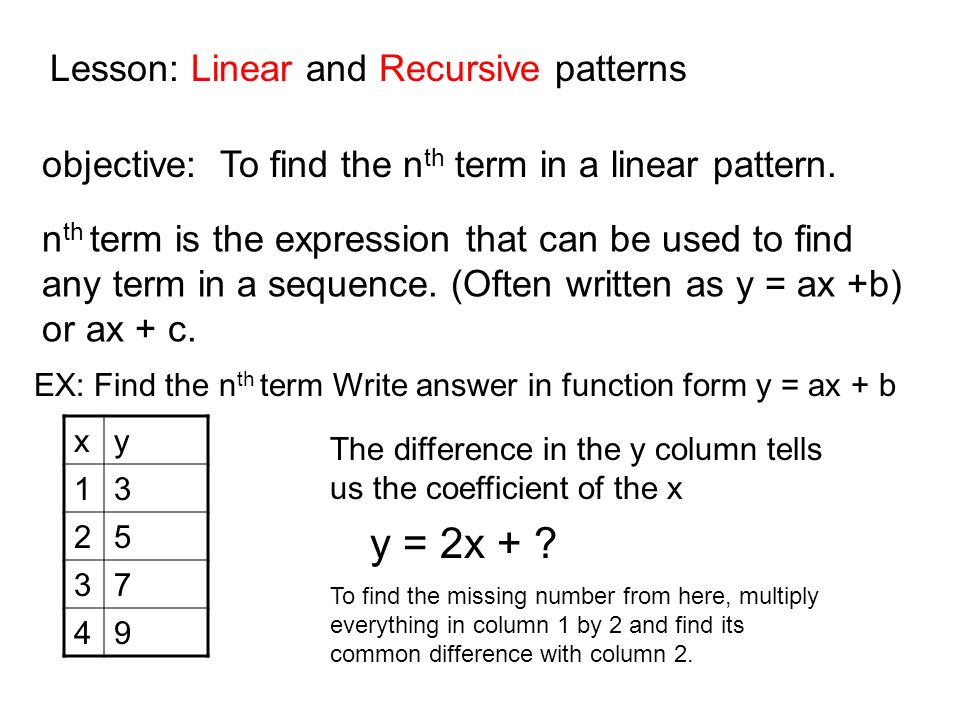 y = 2x + Lesson: Linear and Recursive patterns