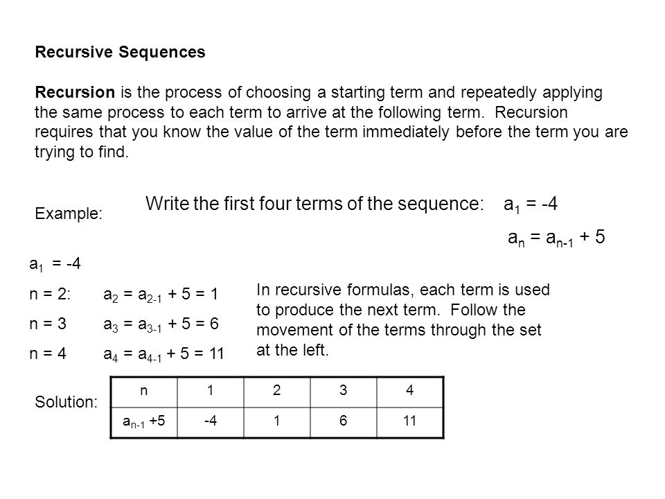 Write the first four terms of the sequence: a1 = -4 an = an-1 + 5