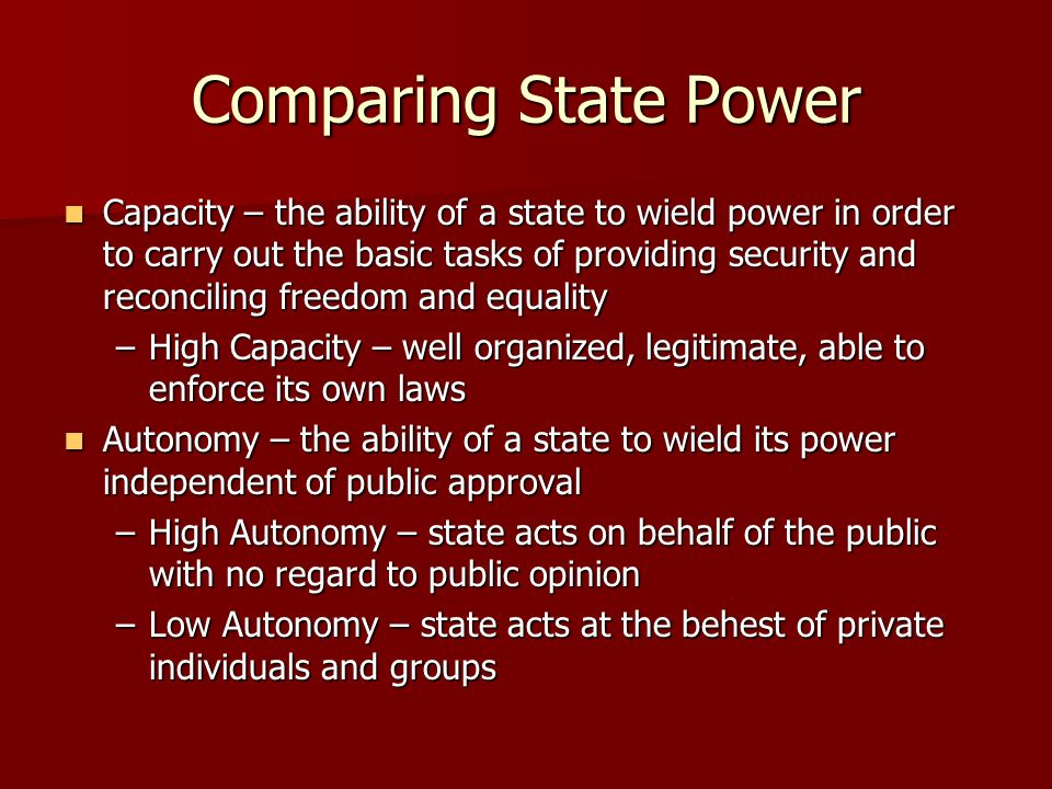 Comparing State Power