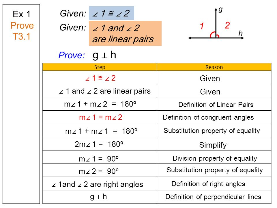 1 2 Ex 1 Prove T3.1 Given: ∠ 1 ≅ ∠ 2 Given: ∠ 1 and ∠ 2
