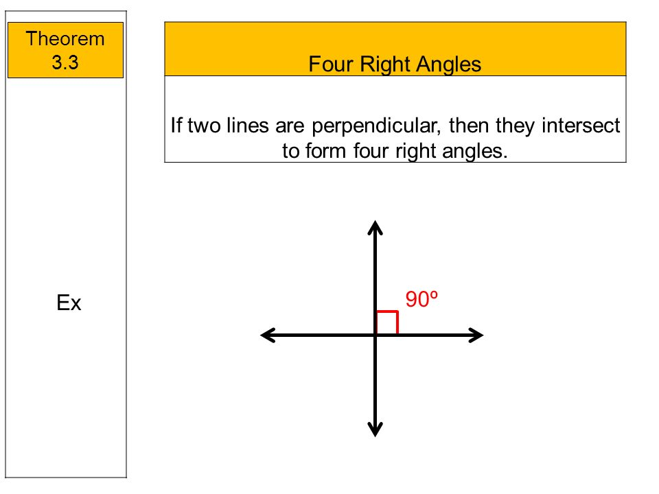Theorem 3.3 Four Right Angles. If two lines are perpendicular, then they intersect to form four right angles.