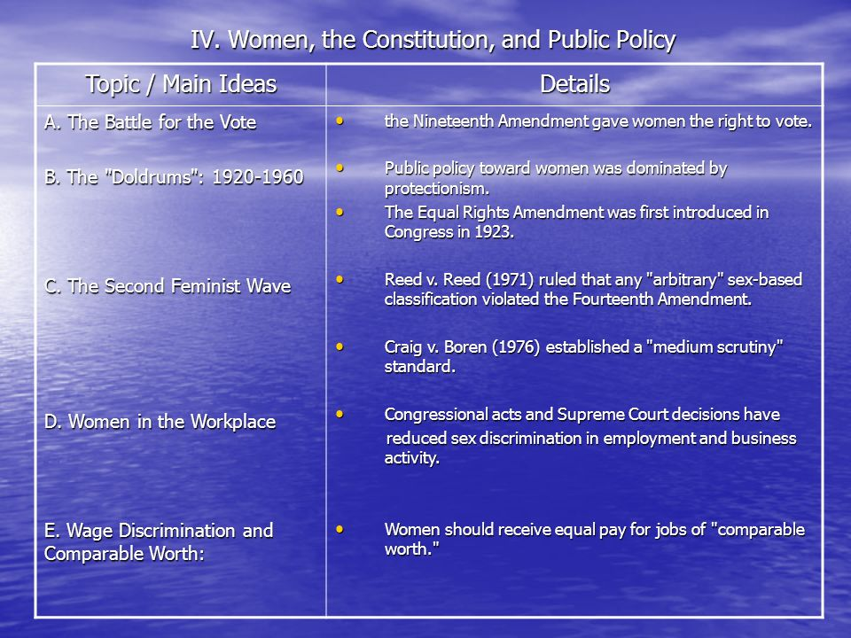 IV. Women, the Constitution, and Public Policy