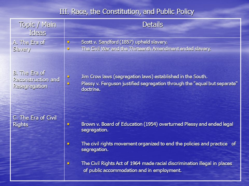 III. Race, the Constitution, and Public Policy
