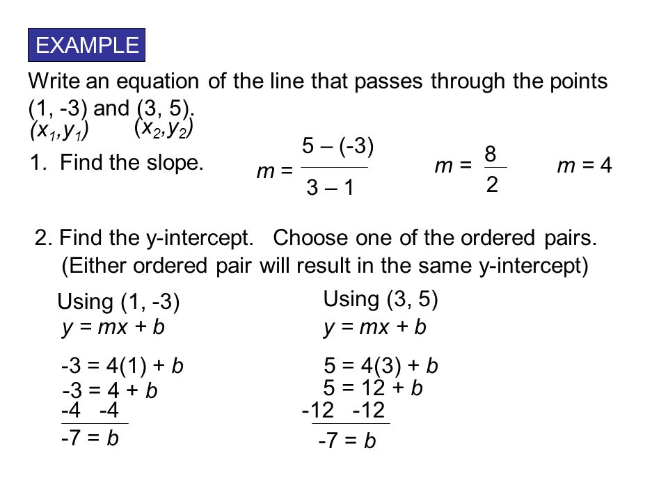 EXAMPLEWrite an equation of the line that passes through the points. (1, -3) and (3, 5). (x1,y1) (x2,y2)