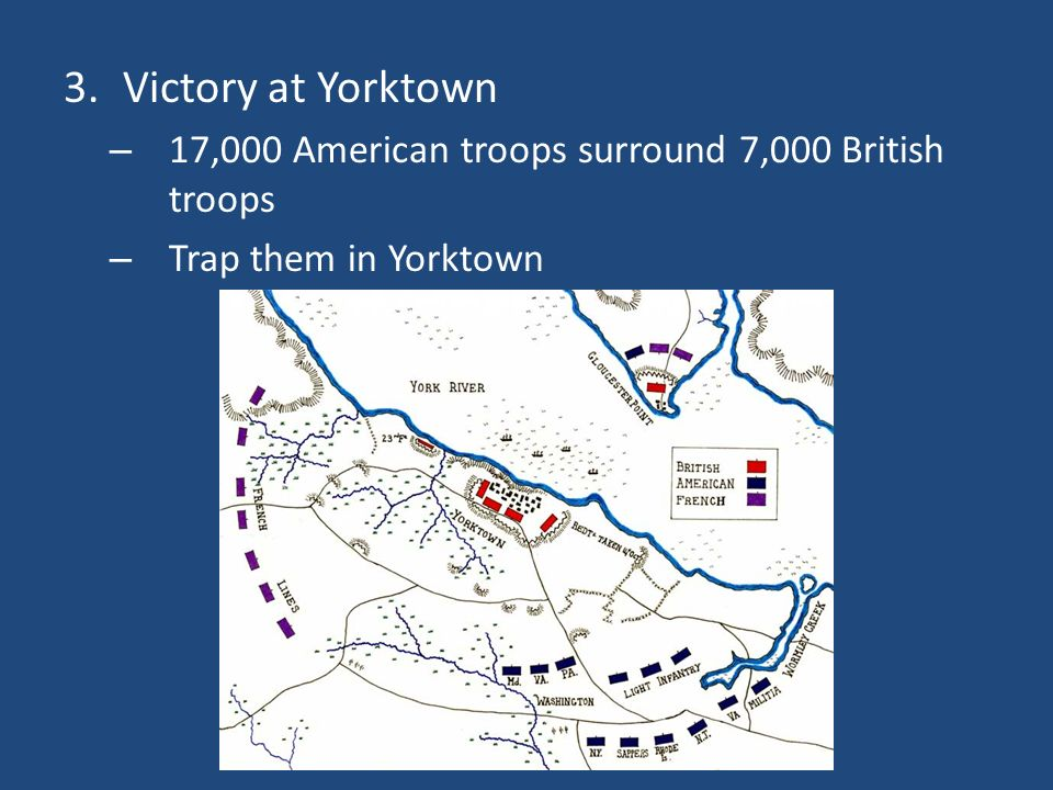 Victory at Yorktown 17,000 American troops surround 7,000 British troops Trap them in Yorktown