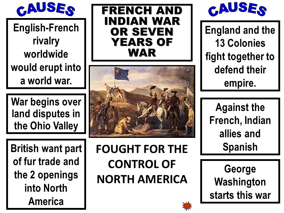 french indian war effects on ties between The treaty of paris of 1763 concluded the french and indian war go  the treaty of paris was the meeting between the americans, french,  ties at different.