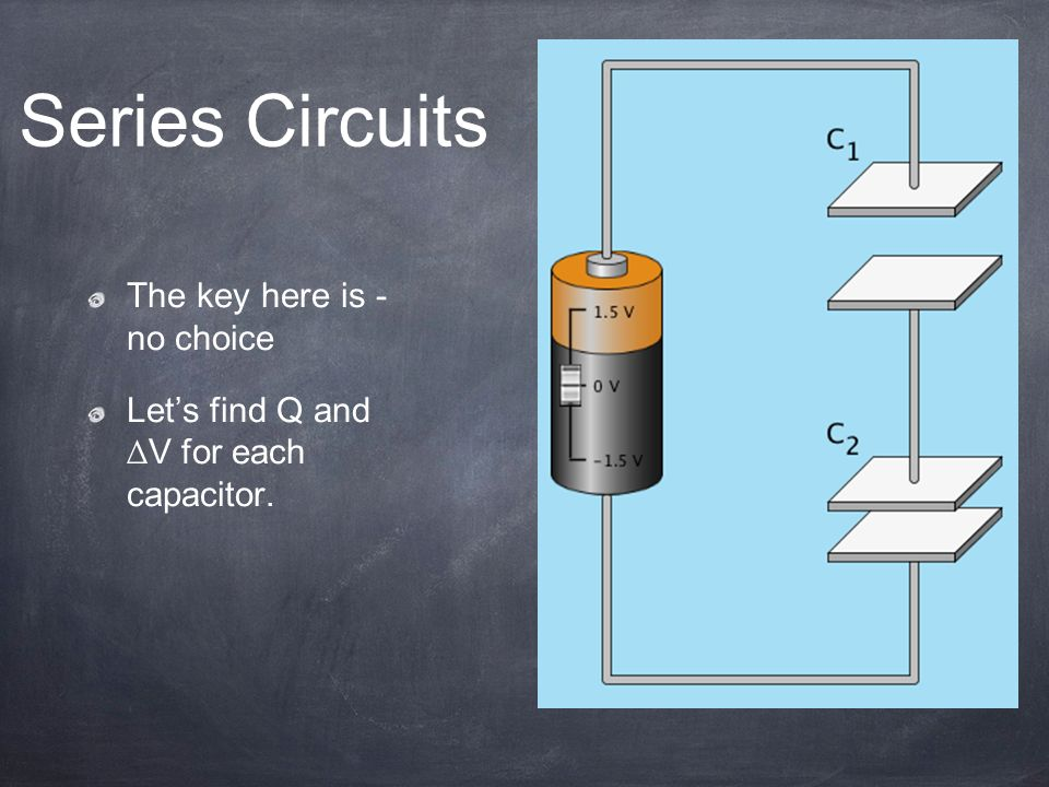 Series Circuits The key here is - no choice