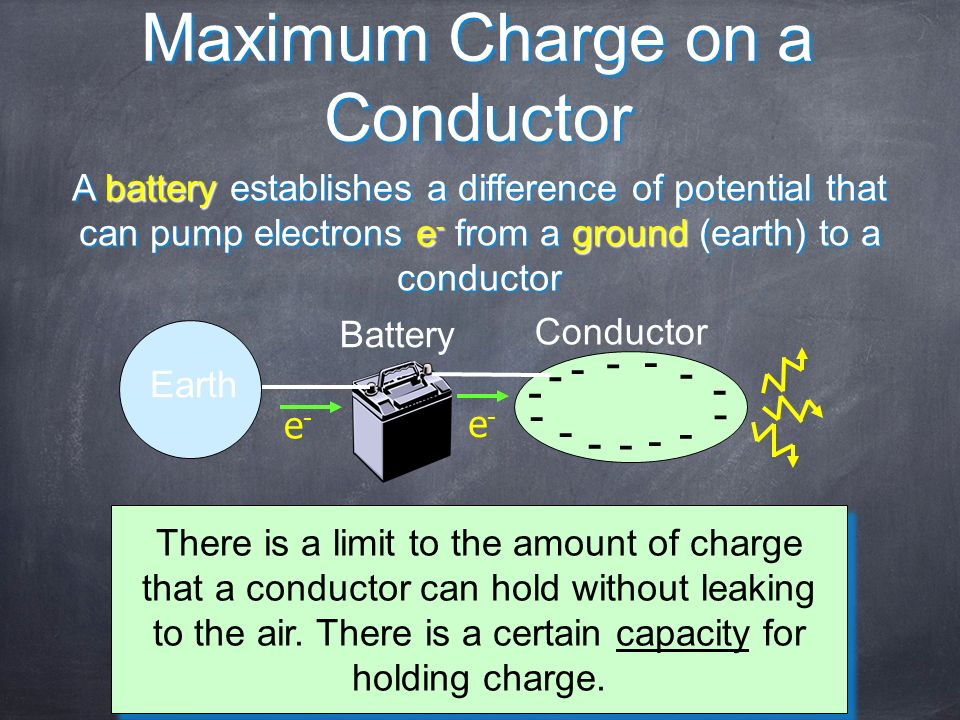 Maximum Charge on a Conductor