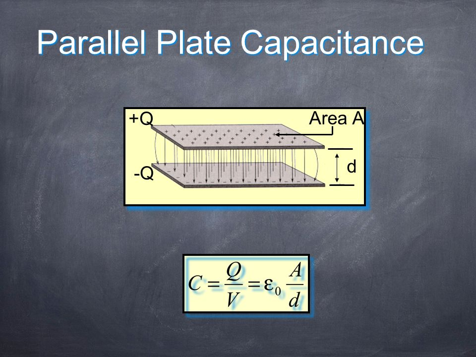 Parallel Plate Capacitance
