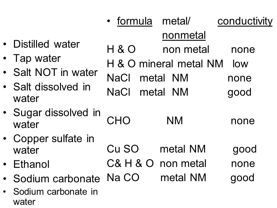 formula metal/ conductivity nonmetal H & O non metal none