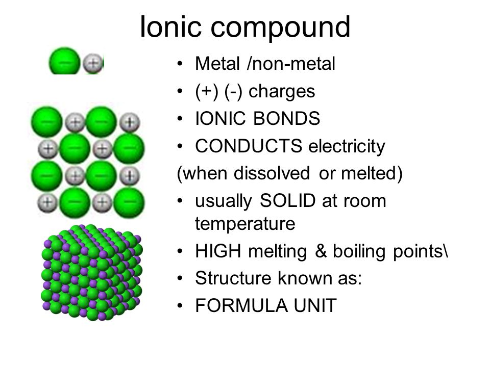 Ionic compound Metal /non-metal (+) (-) charges IONIC BONDS