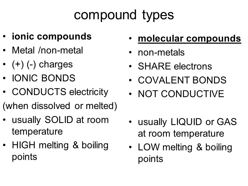 compound types ionic compounds molecular compounds Metal /non-metal