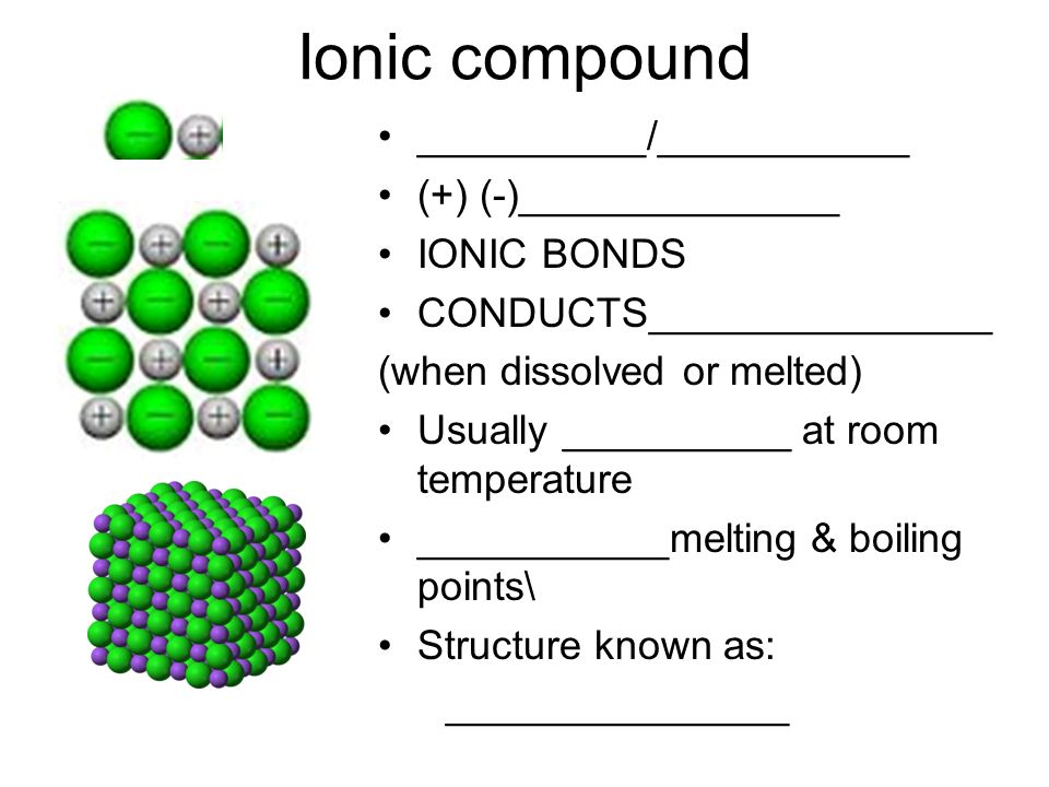 Ionic compound __________/___________ (+) (-)______________