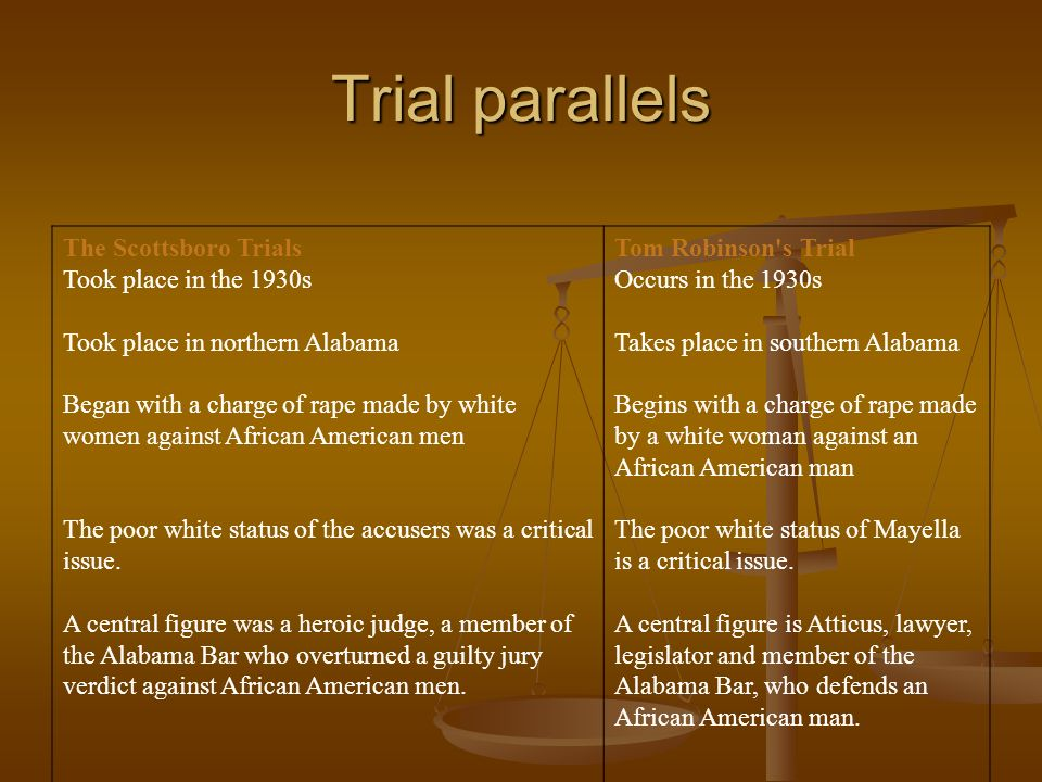 Trial parallels The Scottsboro Trials Took place in the 1930s