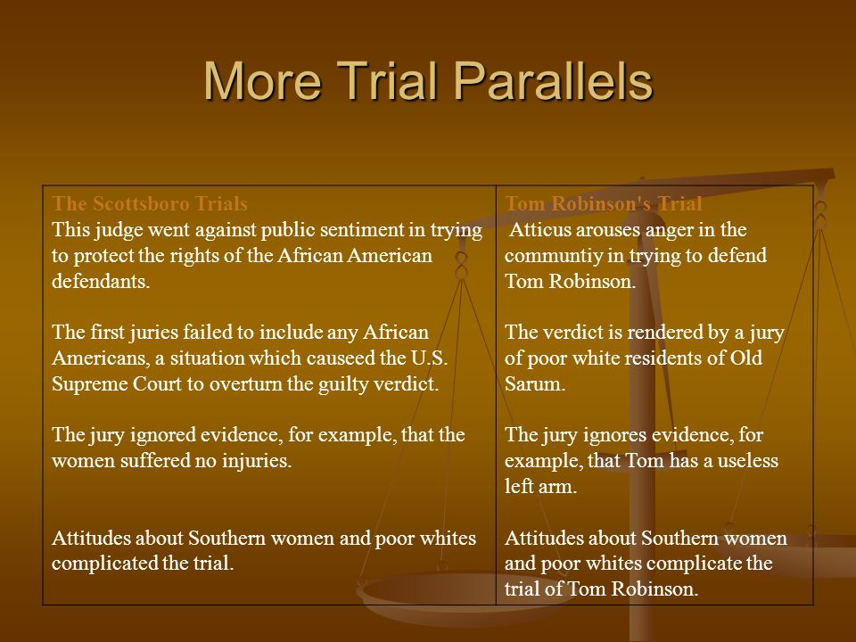 More Trial Parallels The Scottsboro Trials