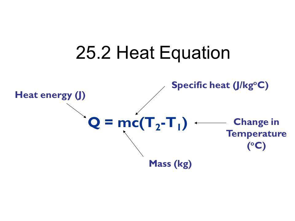 Specific heat (J/kgoC)