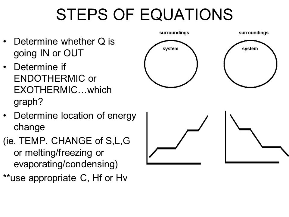 STEPS OF EQUATIONS Determine whether Q is going IN or OUT