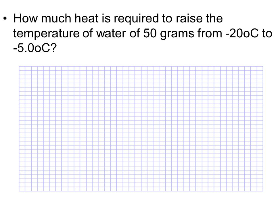 How much heat is required to raise the temperature of water of 50 grams from -20oC to -5.0oC