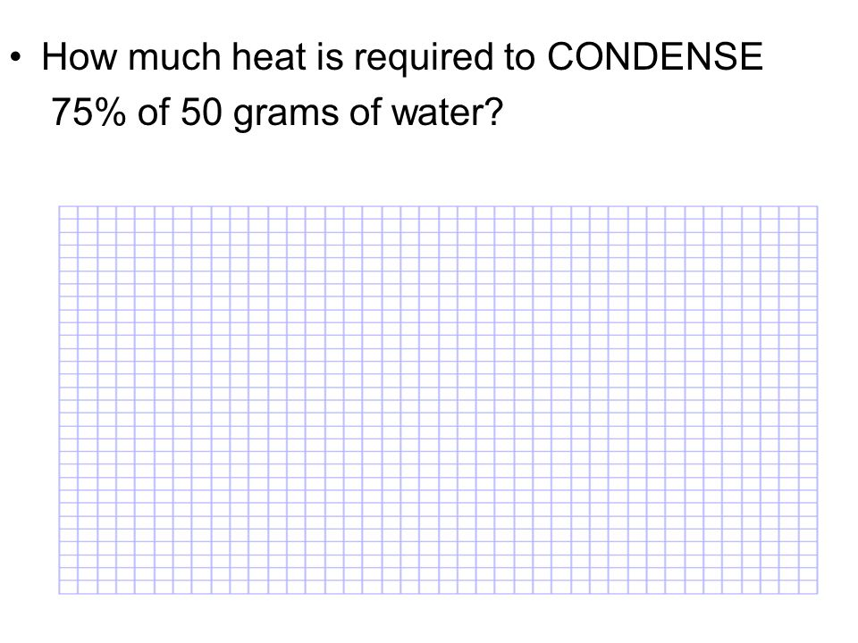How much heat is required to CONDENSE