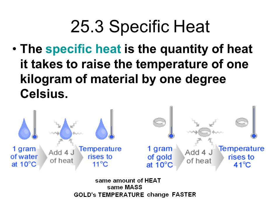 25.3 Specific Heat The specific heat is the quantity of heat it takes to raise the temperature of one kilogram of material by one degree Celsius.
