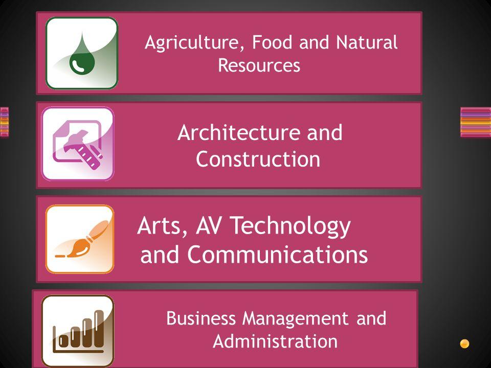 Arts, AV Technology and Communications