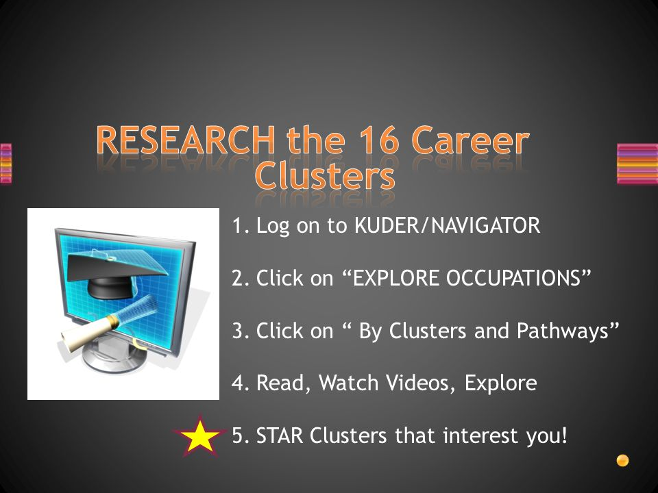 RESEARCH the 16 Career Clusters