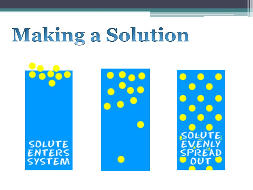 Making a Solution
