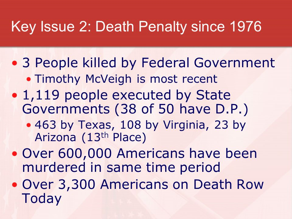 Key Issue 2: Death Penalty since 1976