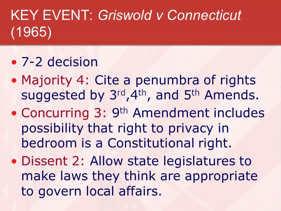 KEY EVENT: Griswold v Connecticut (1965)