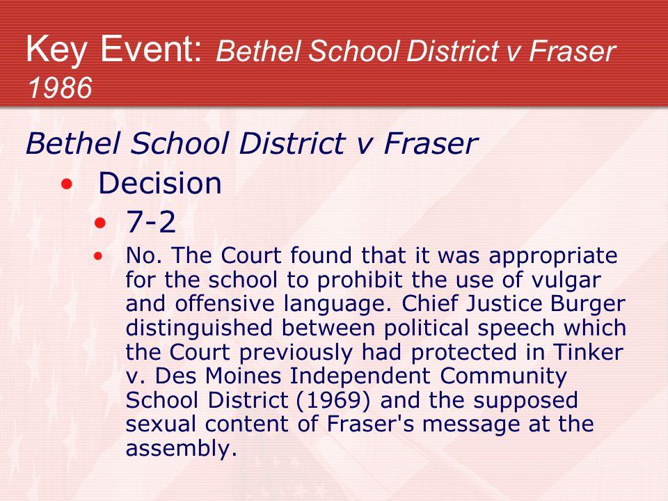 Key Event: Bethel School District v Fraser 1986